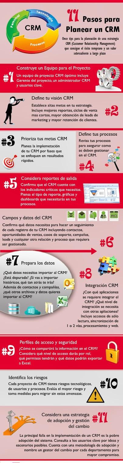11-pasos-crm-inforafia.jpg