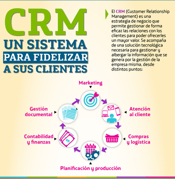 CRM1.png
